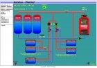 Řízení systému vytápění dvou nezávislých objektů z akumulační kotelny s kotlem na dřevoplyn